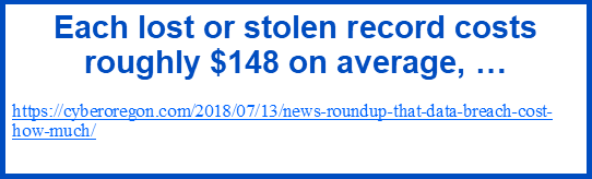 each stolen record costs on average $148
